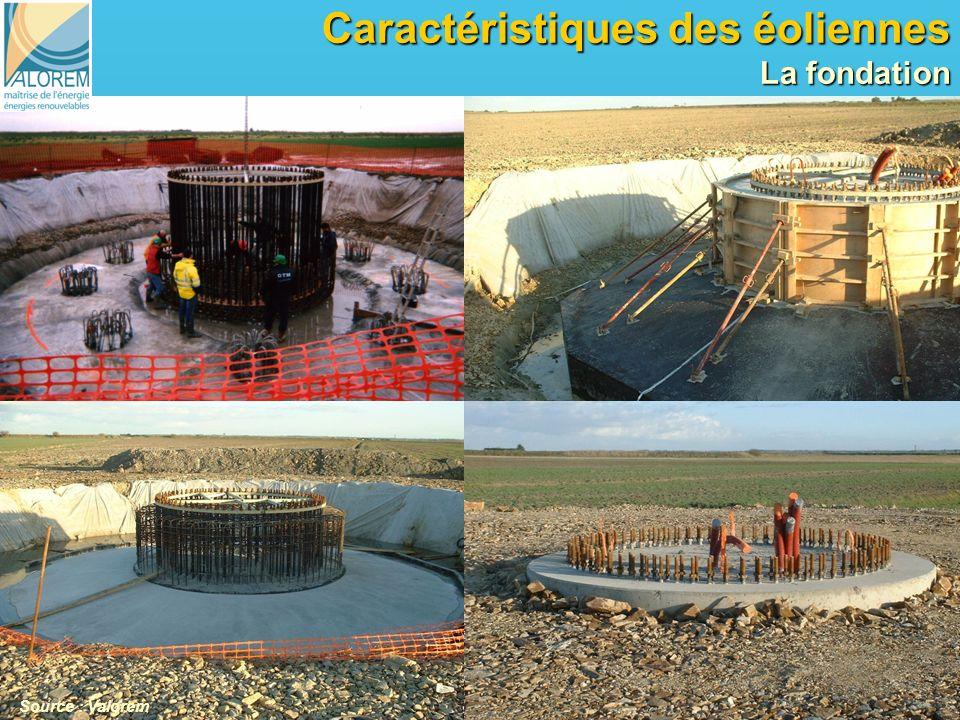 5 Source : Valorem 5 Caractéristiques des éoliennes La fondation Source : Valorem