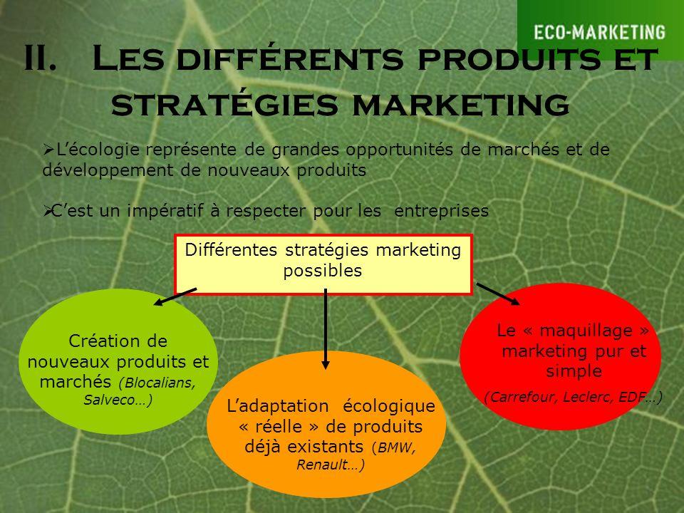 Lécologie représente de grandes opportunités de marchés et de développement de nouveaux produits Cest un impératif à respecter pour les entreprises Di