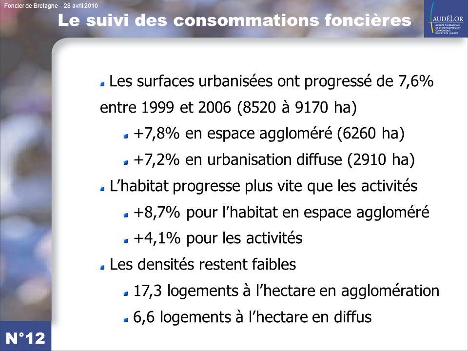 Foncier de Bretagne – 28 avril 2010 N°12 Le suivi des consommations foncières Les surfaces urbanisées ont progressé de 7,6% entre 1999 et 2006 (8520 à