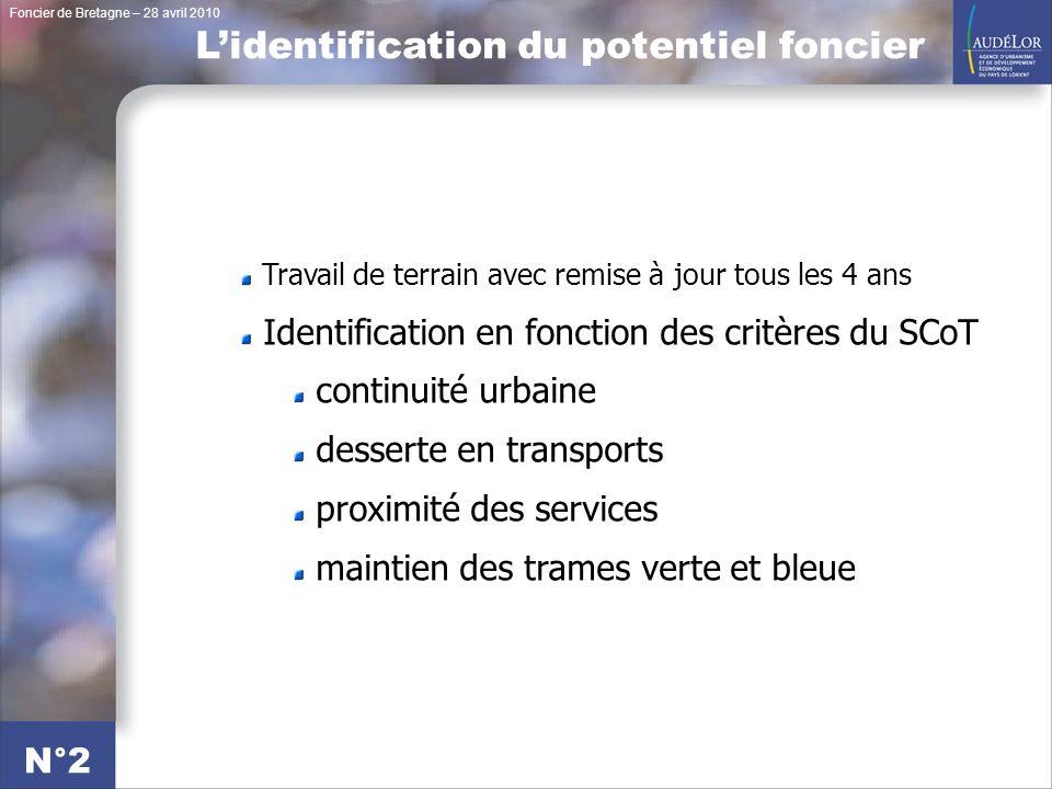 N°2 Lidentification du potentiel foncier Travail de terrain avec remise à jour tous les 4 ans Identification en fonction des critères du SCoT continuité urbaine desserte en transports proximité des services maintien des trames verte et bleue