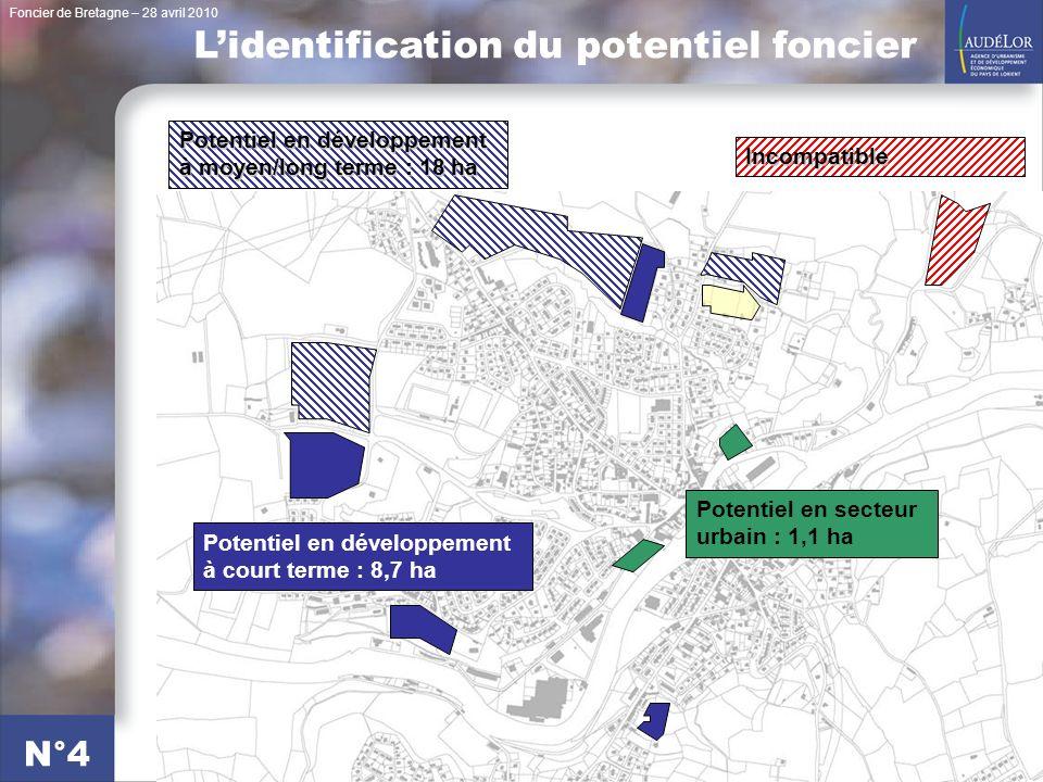 Foncier de Bretagne – 28 avril 2010 N°4 Lidentification du potentiel foncier Potentiel en secteur urbain : 1,1 ha Potentiel en développement à court t