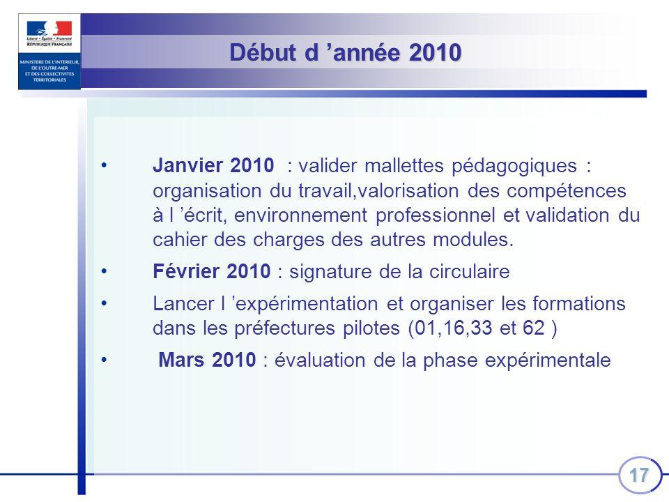17 Janvier 2010 : valider mallettes pédagogiques : organisation du travail,valorisation des compétences à l écrit, environnement professionnel et vali