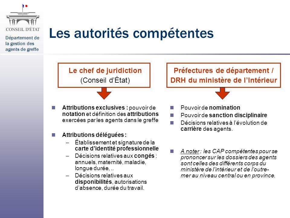 Département de la gestion des agents de greffe Les autorités compétentes Le chef de juridiction (Conseil dÉtat) Attributions exclusives : pouvoir de n