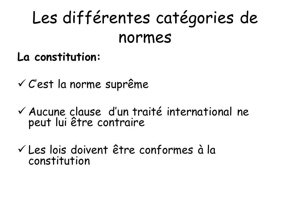 Les différentes catégories de normes La constitution: Cest la norme suprême Aucune clause dun traité international ne peut lui être contraire Les lois