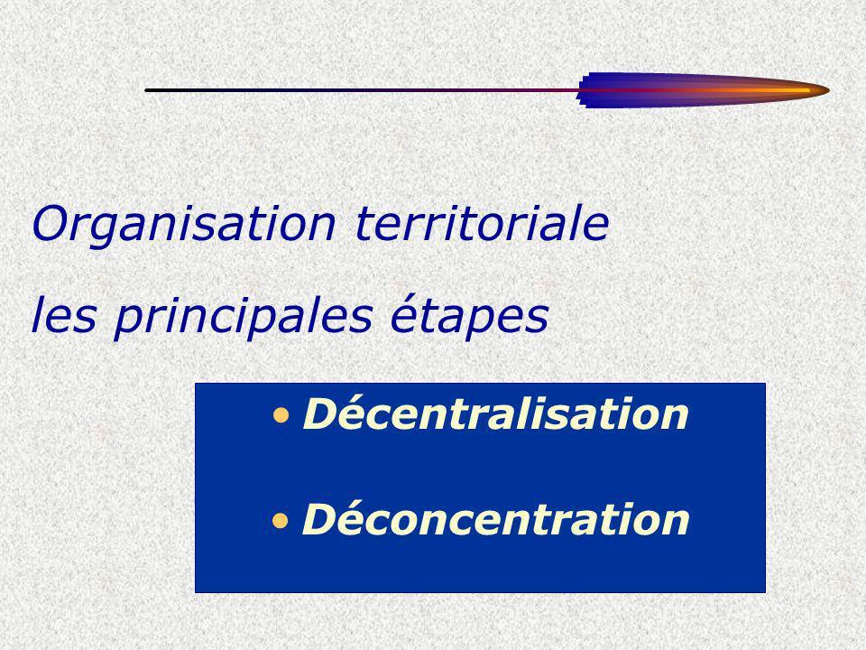 Organisation territoriale les principales étapes Décentralisation Déconcentration
