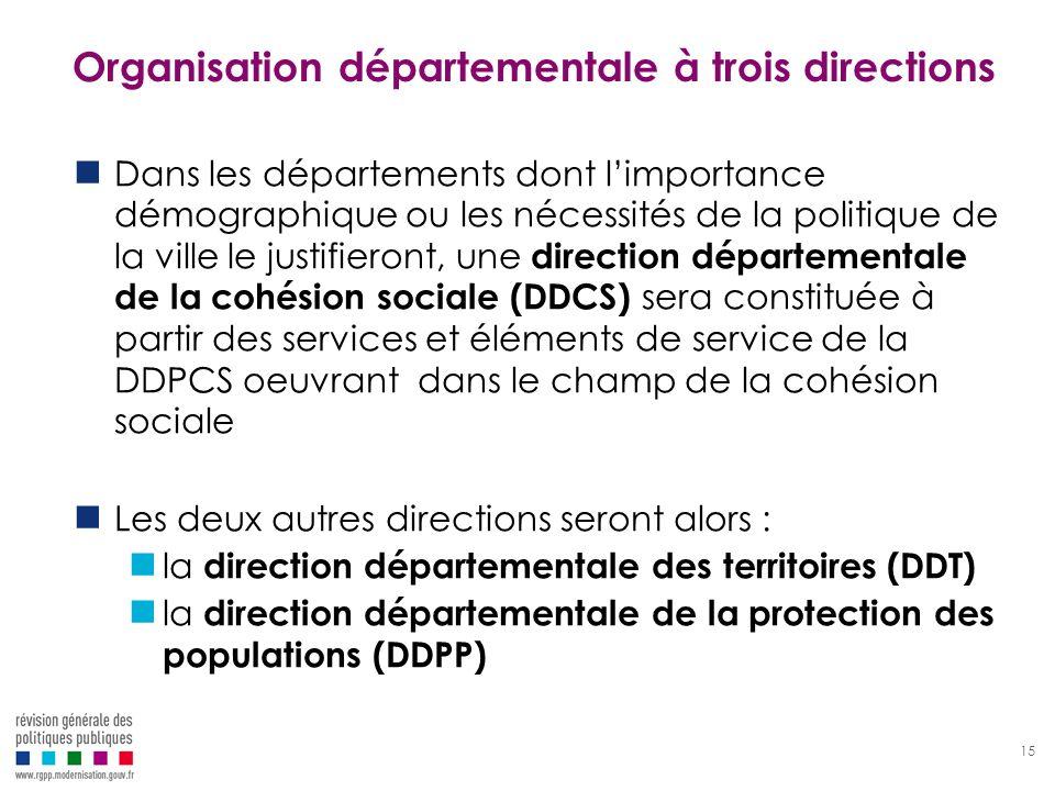 15 Organisation départementale à trois directions Dans les départements dont limportance démographique ou les nécessités de la politique de la ville l