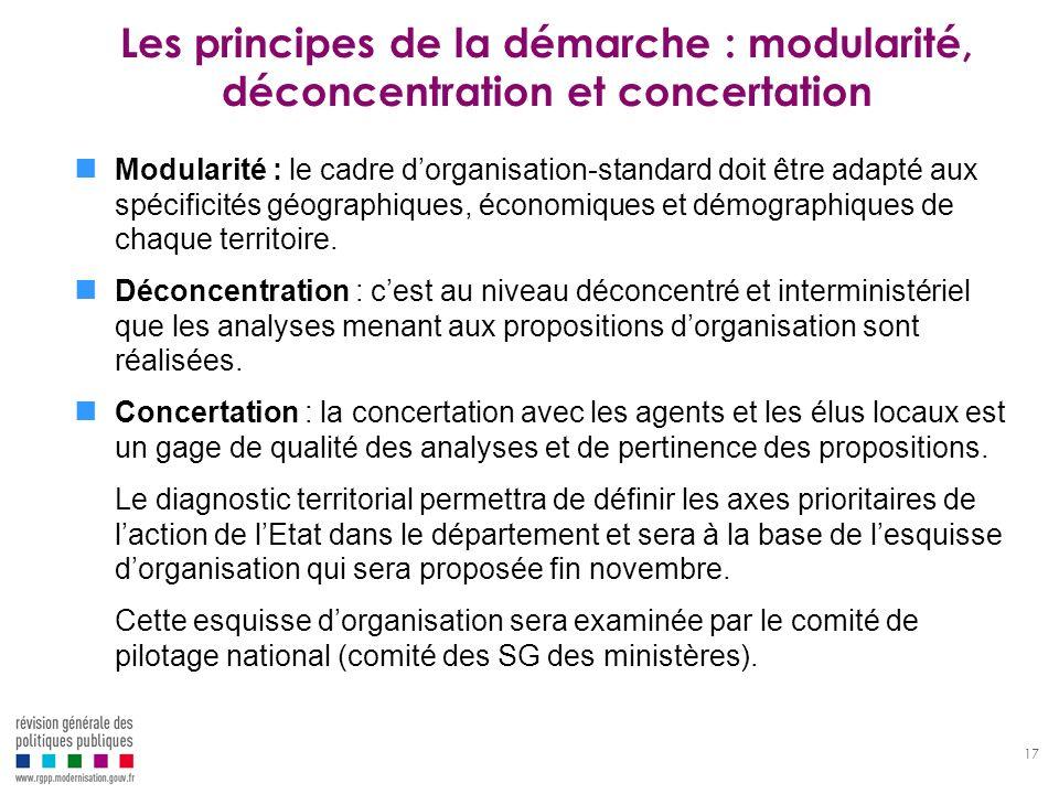 17 Les principes de la démarche : modularité, déconcentration et concertation Modularité : le cadre dorganisation-standard doit être adapté aux spécif