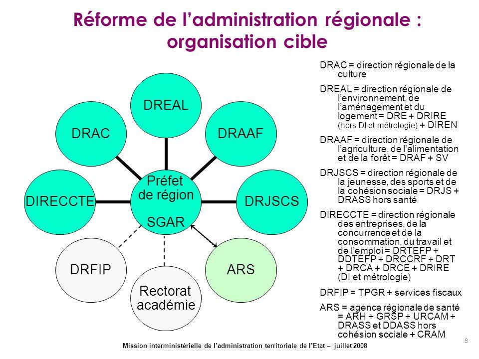 8 Réforme de ladministration régionale : organisation cible Préfet de région SGAR DREALDRAAFDRJSCSARS Rectorat académie DRFIPDIRECCTEDRAC DRAC = direc