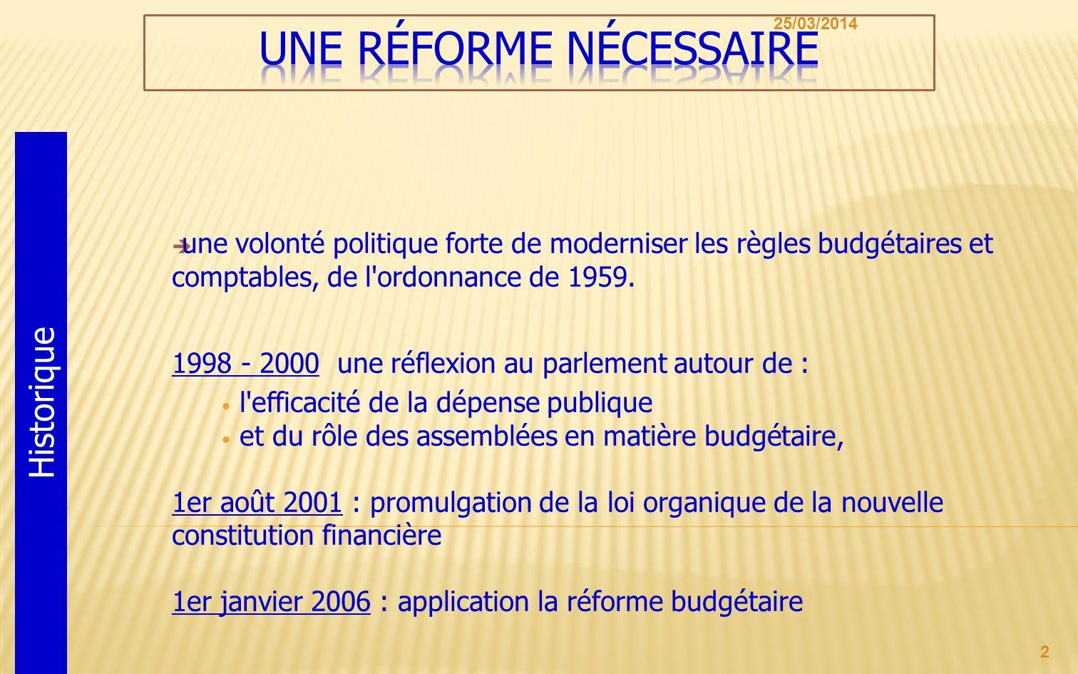 25/03/2014 2 une volonté politique forte de moderniser les règles budgétaires et comptables, de l ordonnance de 1959.