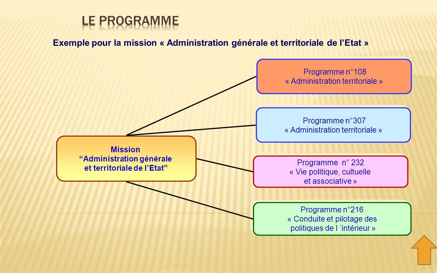 Les missions Relations avec les collectivités territoriales Relations avec les collectivités territoriales Sécurité civile Sécurité civile Administrat