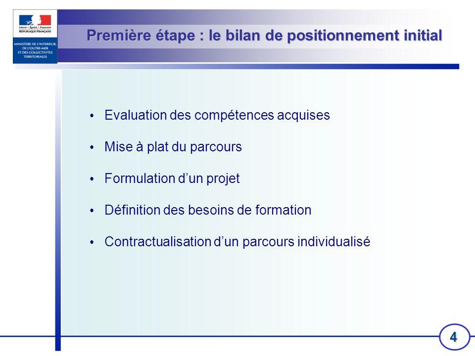 4 Première étape : le bilan de positionnement initial Evaluation des compétences acquises Mise à plat du parcours Formulation dun projet Définition de