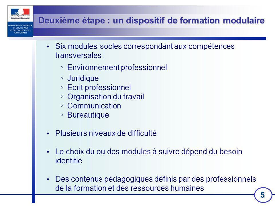 5 Deuxième étape : un dispositif de formation modulaire Six modules-socles correspondant aux compétences transversales : Environnement professionnel J