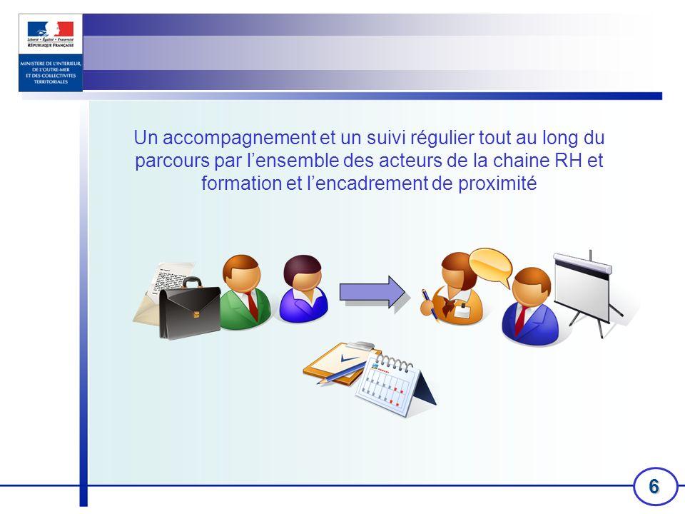 7 Troisième étape : l évaluation-validation de la démarche Bilan personnalisé du parcours Validation des acquis Affectation dans le nouveau poste et stage de prise de poste spécifique Valorisation du PARIF dans le parcours professionnel