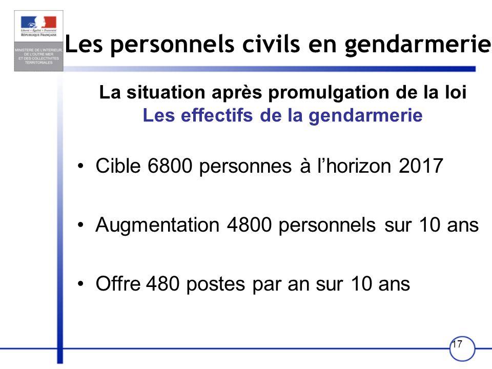 17 Les personnels civils en gendarmerie La situation après promulgation de la loi Les effectifs de la gendarmerie Cible 6800 personnes à lhorizon 2017