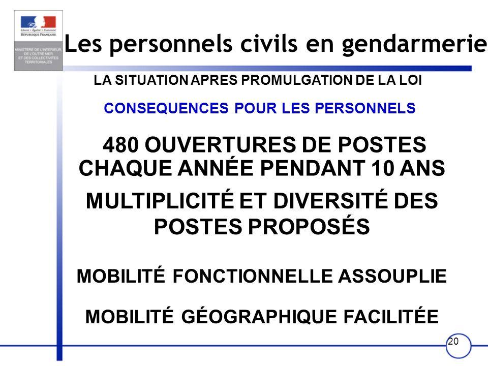 20 Les personnels civils en gendarmerie LA SITUATION APRES PROMULGATION DE LA LOI CONSEQUENCES POUR LES PERSONNELS 480 OUVERTURES DE POSTES CHAQUE ANN