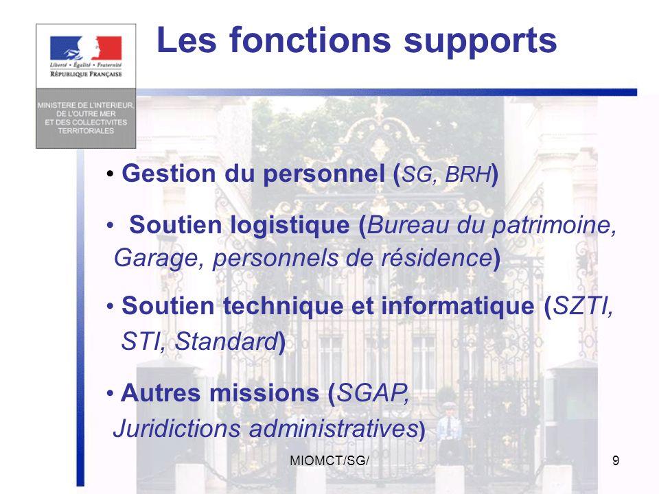 MIOMCT/SG/8 Coordination des politiques publiques dans le champ de lenvironnement de lemploi du logement Coordonner la communication interministériell