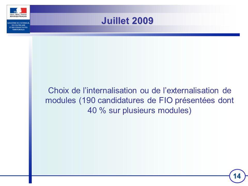 14 Juillet 2009 Choix de linternalisation ou de lexternalisation de modules (190 candidatures de FIO présentées dont 40 % sur plusieurs modules)