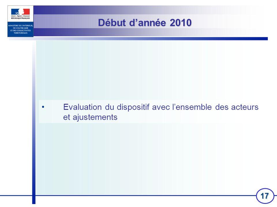 17 Evaluation du dispositif avec lensemble des acteurs et ajustements Début dannée 2010