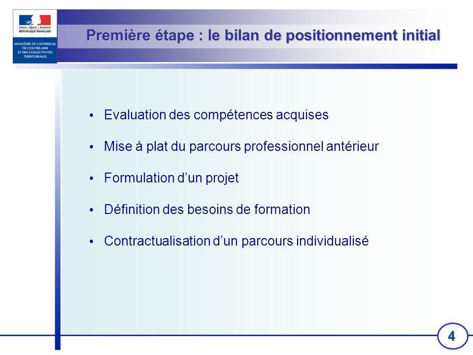 4 Première étape : le bilan de positionnement initial Evaluation des compétences acquises Mise à plat du parcours professionnel antérieur Formulation