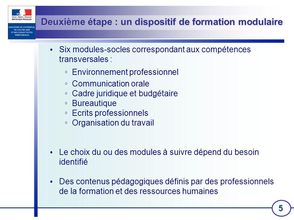 5 Deuxième étape : un dispositif de formation modulaire Six modules-socles correspondant aux compétences transversales : Environnement professionnel C