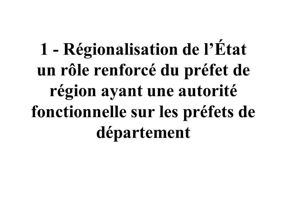 3 FACTEURS DU CHANGEMENT 1.La régionalisation de lÉtat 2.Linterministérialité au niveau département 3.Une transformation de lactivité délivrance de titres