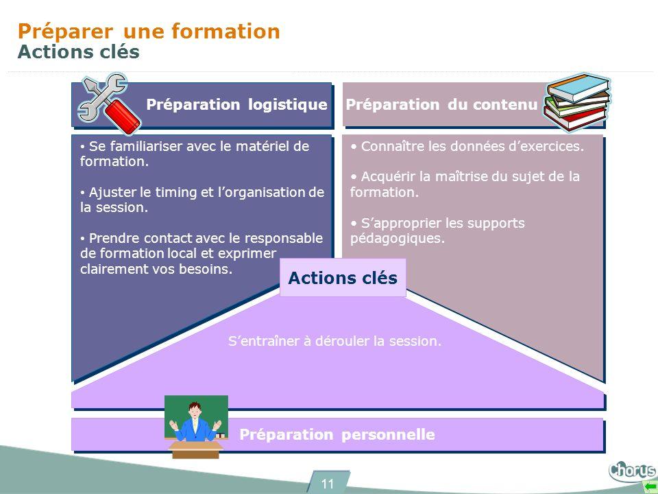 11 Préparer une formation Actions clés Préparation logistique Préparation du contenu Actions clés Préparation personnelle Connaître les données dexercices.