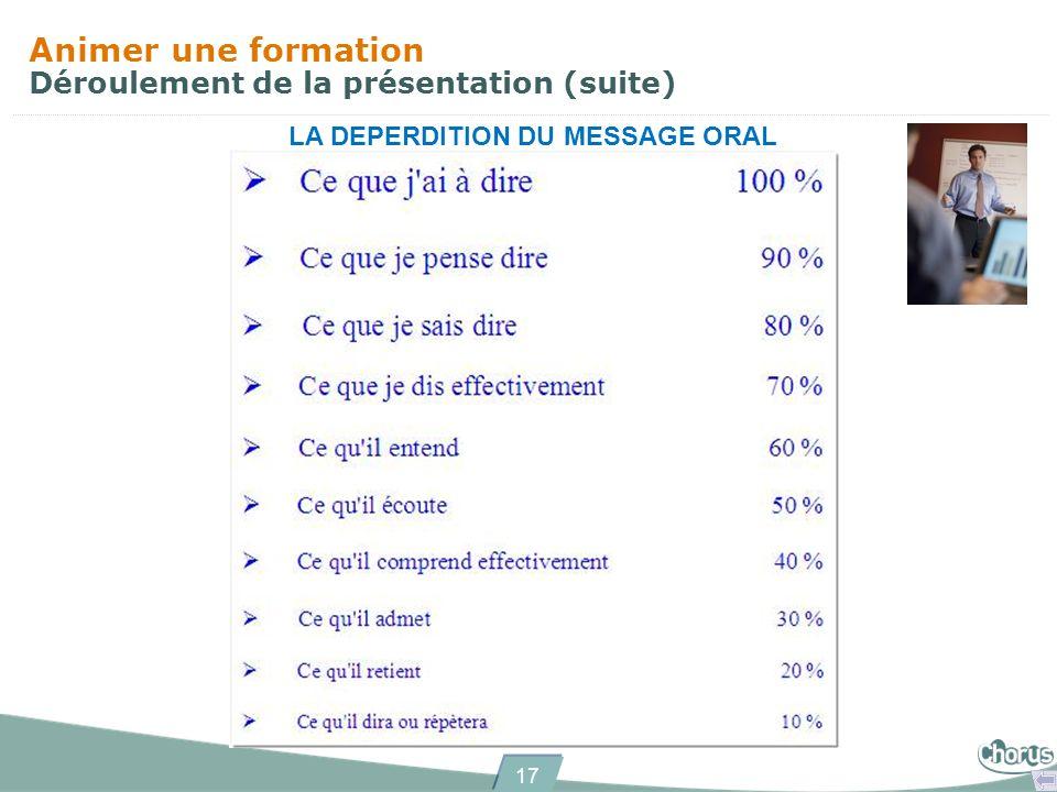 17 Animer une formation Déroulement de la présentation (suite) LA DEPERDITION DU MESSAGE ORAL