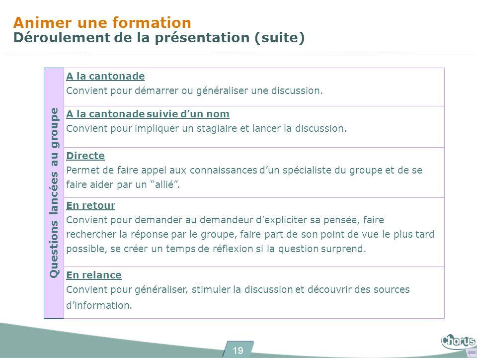 19 Animer une formation Déroulement de la présentation (suite) Questions lancées au groupe A la cantonade Convient pour démarrer ou généraliser une discussion.