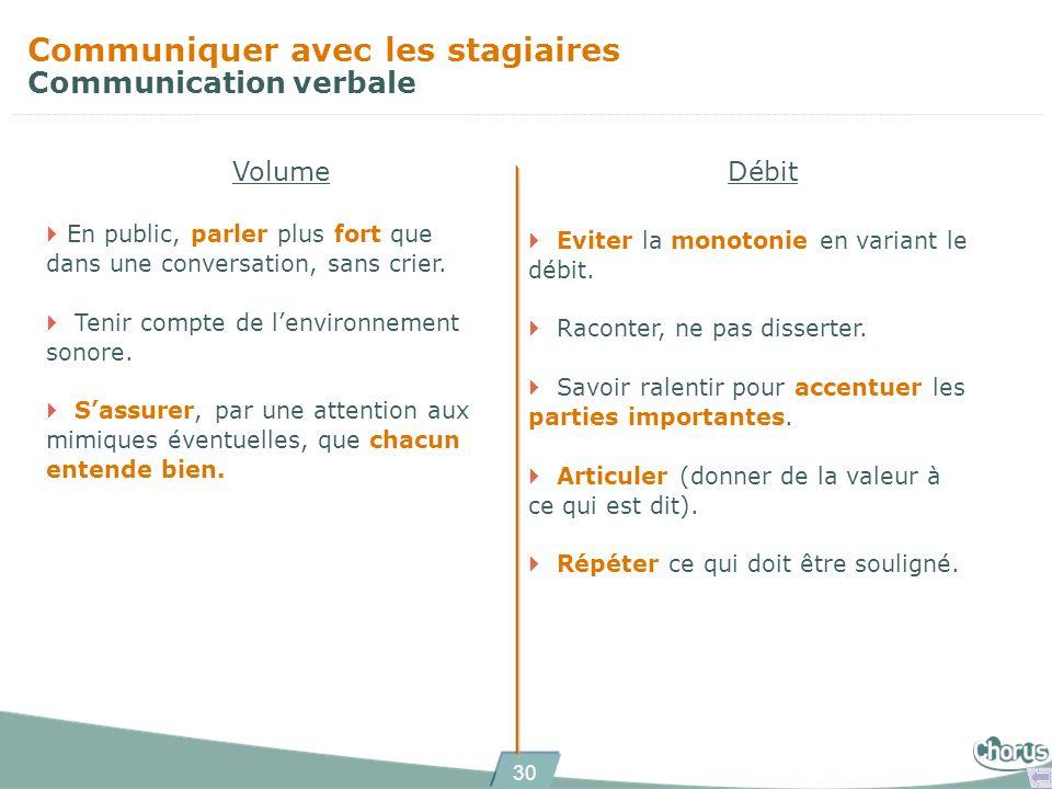 30 Communiquer avec les stagiaires Communication verbale Volume En public, parler plus fort que dans une conversation, sans crier.