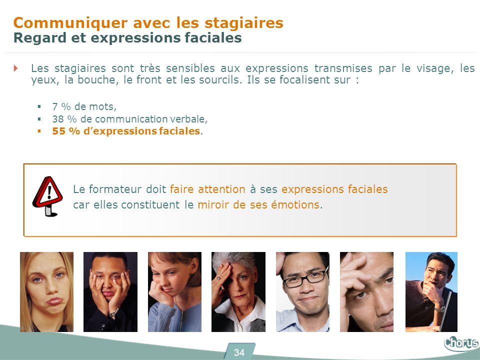 34 Communiquer avec les stagiaires Regard et expressions faciales Les stagiaires sont très sensibles aux expressions transmises par le visage, les yeu
