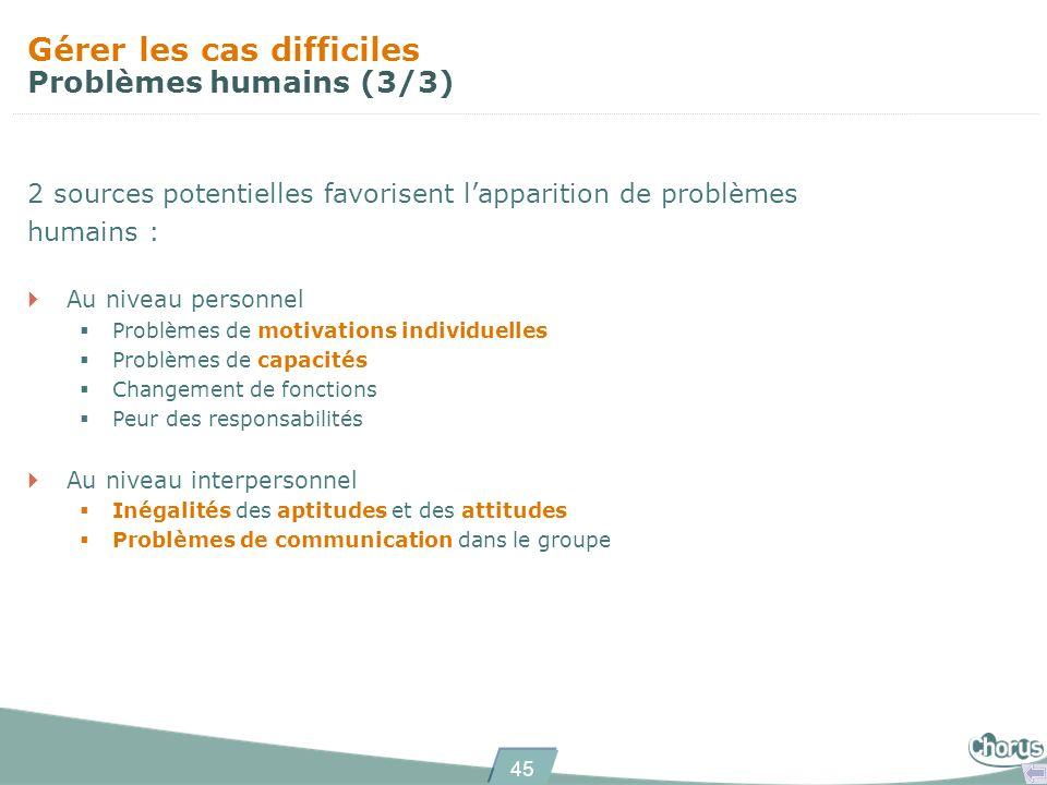 45 Gérer les cas difficiles Problèmes humains (3/3) 2 sources potentielles favorisent lapparition de problèmes humains : Au niveau personnel Problèmes