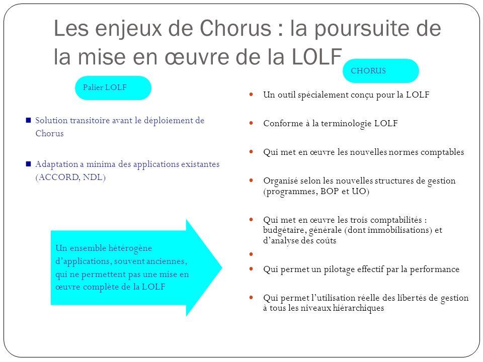 Les enjeux de Chorus : la poursuite de la mise en œuvre de la LOLF Un outil spécialement conçu pour la LOLF Conforme à la terminologie LOLF Qui met en