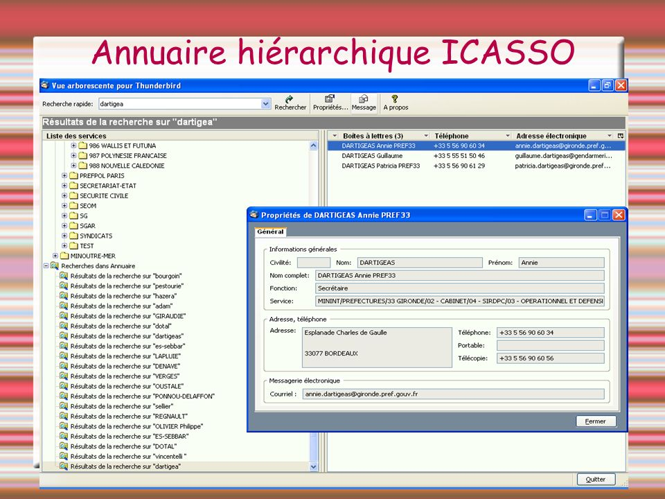 Annuaire hiérarchique ICASSO