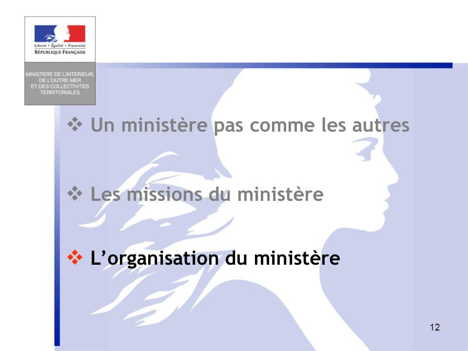 11 Les 5 missions du MI Administrer le territoire Garantir la sécurité des citoyens et des biens 1 - Assurer la représentation et la permanence de l E