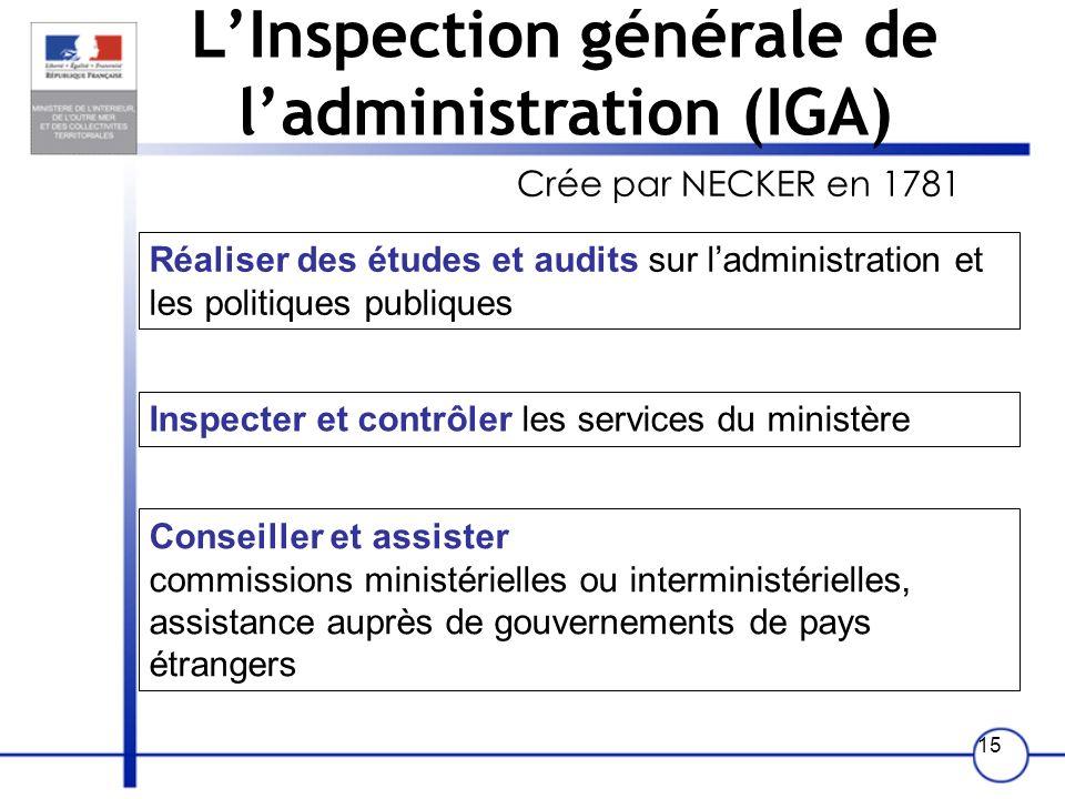 14 Des services rattachés AU MINISTRE : L'inspection générale de L'administration (IGA) La Délégation à la Prospective et à la Stratégie (DPS) La Délé