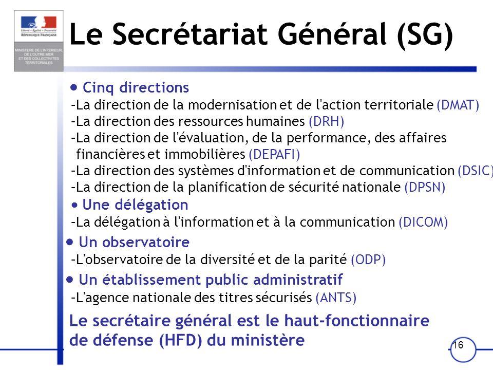 15 LInspection générale de ladministration (IGA) Crée par NECKER en 1781 Inspecter et contrôler les services du ministère Réaliser des études et audit