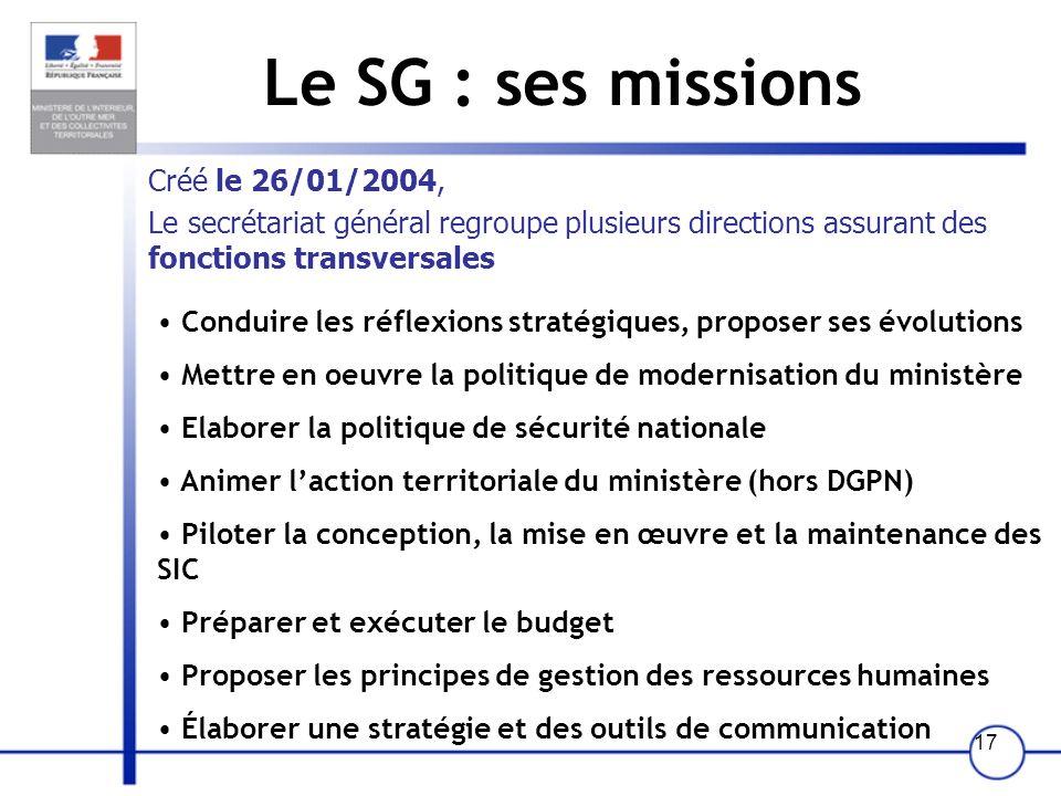 16 Cinq directions –La direction de la modernisation et de l'action territoriale (DMAT) –La direction des ressources humaines (DRH) –La direction de l