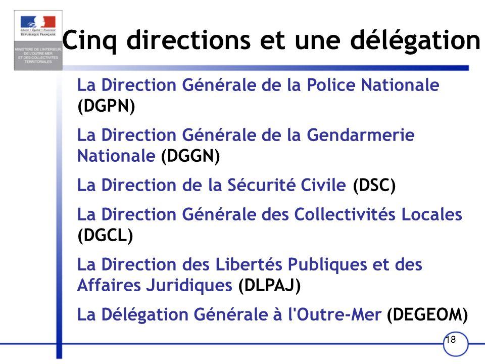 17 Le SG : ses missions Créé le 26/01/2004, Le secrétariat général regroupe plusieurs directions assurant des fonctions transversales Conduire les réf