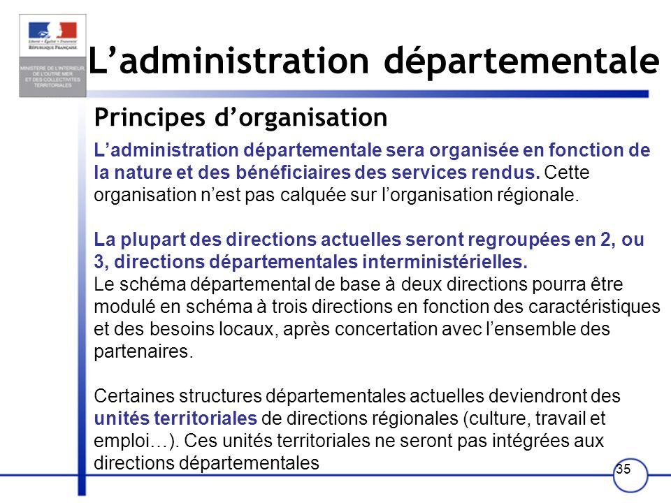 34 Organisation cible Ladministration régionale DRAC = direction régionale de la culture DREAL = direction régionale de lenvironnement, de laménagemen