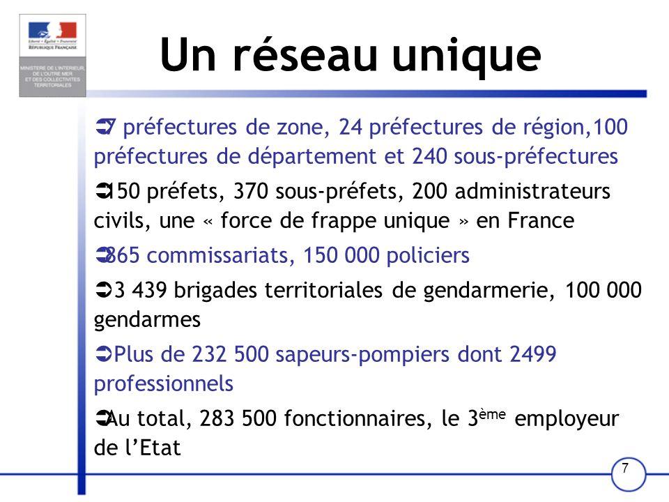 7 Un réseau unique 7 préfectures de zone, 24 préfectures de région,100 préfectures de département et 240 sous-préfectures 150 préfets, 370 sous-préfets, 200 administrateurs civils, une « force de frappe unique » en France 865 commissariats, 150 000 policiers 3 439 brigades territoriales de gendarmerie, 100 000 gendarmes Plus de 232 500 sapeurs-pompiers dont 2499 professionnels Au total, 283 500 fonctionnaires, le 3 ème employeur de lEtat