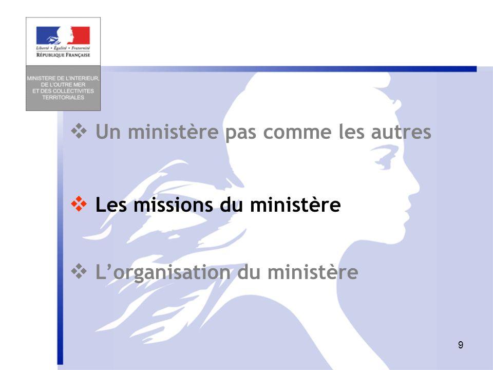 9 Un ministère pas comme les autres Les missions du ministère Lorganisation du ministère