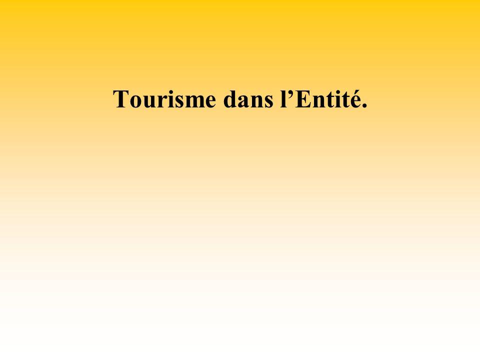Tourisme dans lEntité.