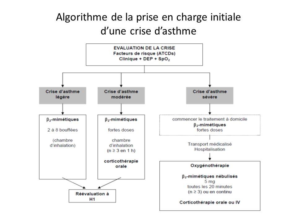 Algorithme de la prise en charge initiale dune crise dasthme