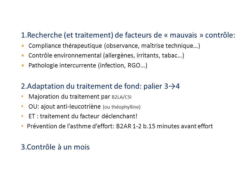1.Recherche (et traitement) de facteurs de « mauvais » contrôle: Compliance thérapeutique (observance, maîtrise technique…) Contrôle environnemental (