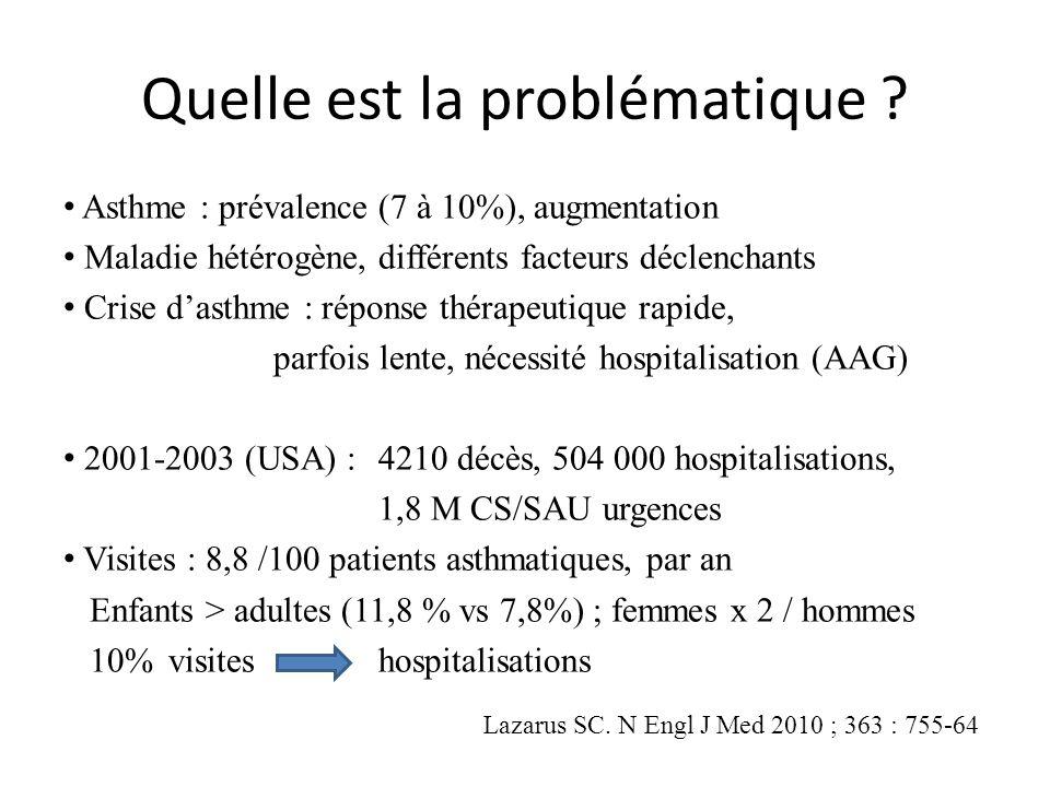 Quelle est la problématique ? Asthme : prévalence (7 à 10%), augmentation Maladie hétérogène, différents facteurs déclenchants Crise dasthme : réponse