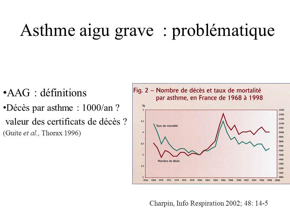AAG : définitions Décès par asthme : 1000/an ? valeur des certificats de décès ? (Guite et al., Thorax 1996) Asthme aigu grave : problématique Charpin