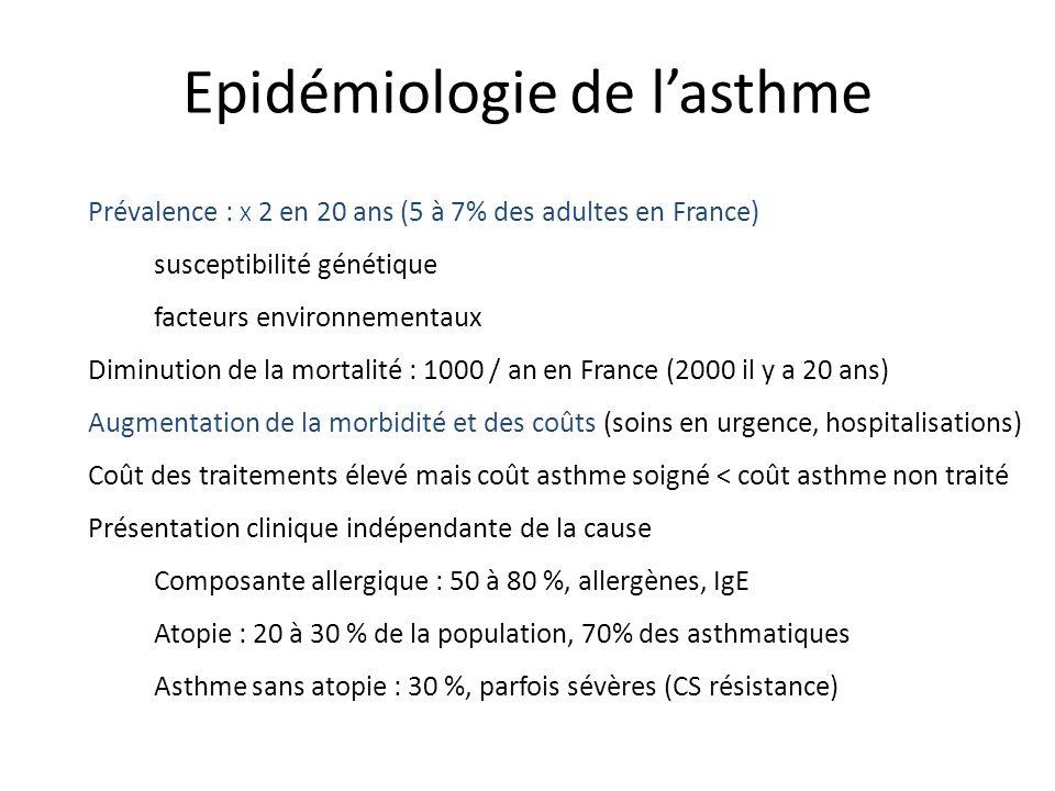Epidémiologie de lasthme Prévalence : X 2 en 20 ans (5 à 7% des adultes en France) susceptibilité génétique facteurs environnementaux Diminution de la