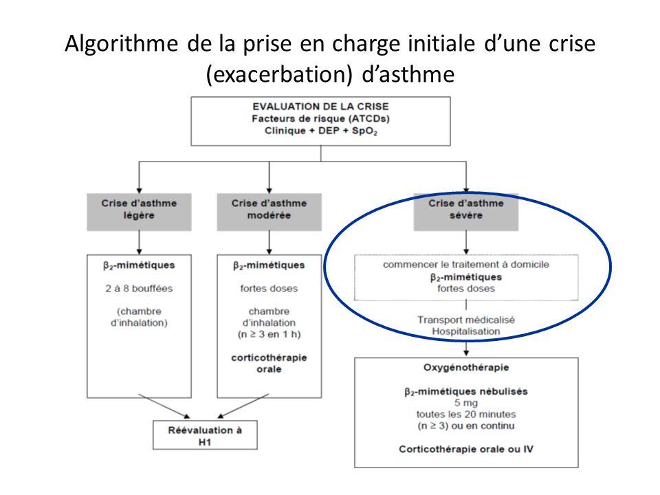 Algorithme de la prise en charge initiale dune crise (exacerbation) dasthme