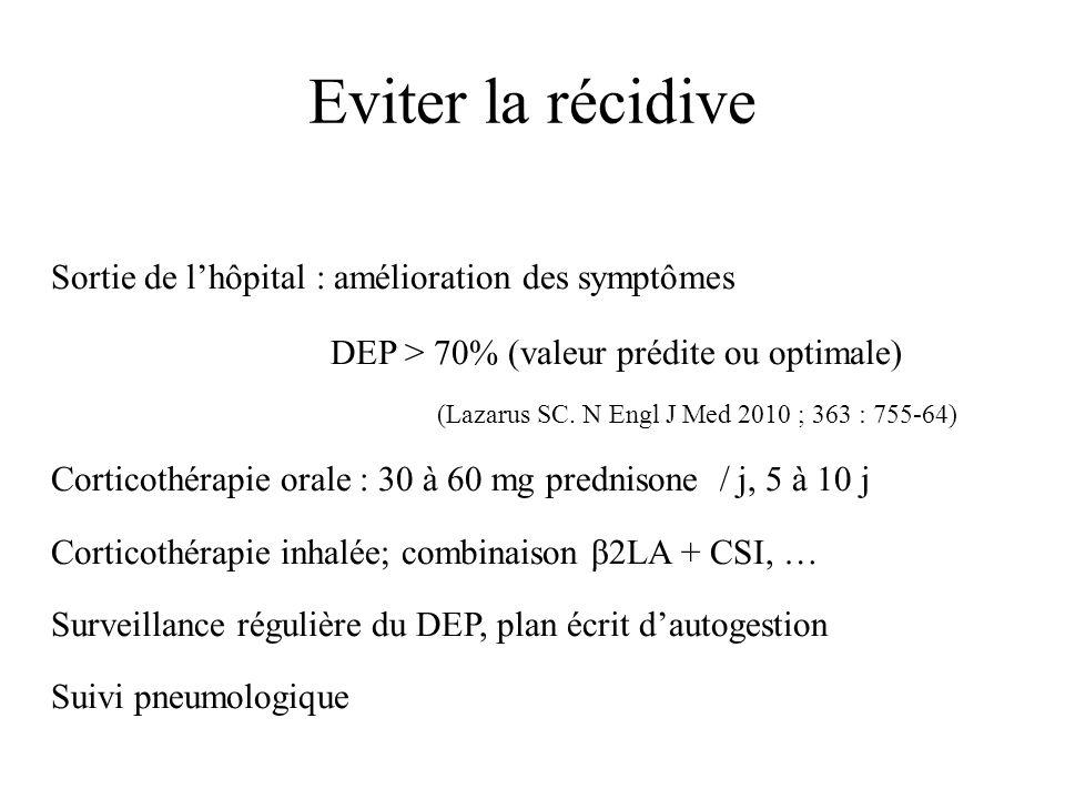 Eviter la récidive Sortie de lhôpital : amélioration des symptômes DEP > 70% (valeur prédite ou optimale) (Lazarus SC. N Engl J Med 2010 ; 363 : 755-6