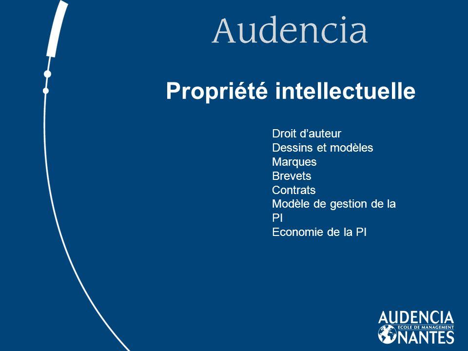 Propriété intellectuelle Droit dauteur Dessins et modèles Marques Brevets Contrats Modèle de gestion de la PI Economie de la PI